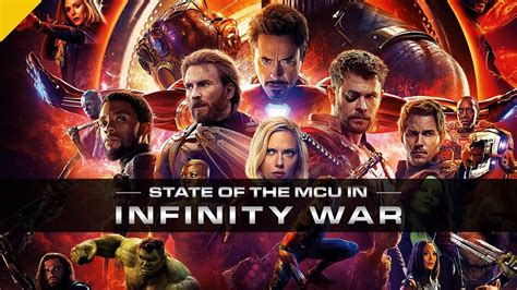 state   marvel cinematic universe  avengers