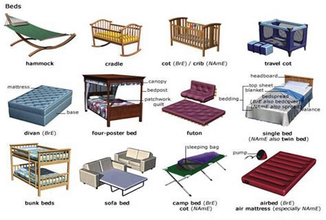 Types Of Bed world of usage grammar vocabulary types of beds
