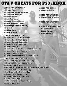 GTA 5 Money Cheat Codes PS3