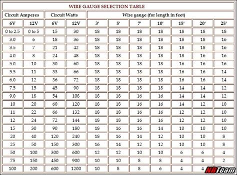 American wire gauge current chart choice image wiring table and best ac wire size chart gallery electrical diagram ideas cute wire gauge current gallery electrical diagram keyboard keysfo Gallery