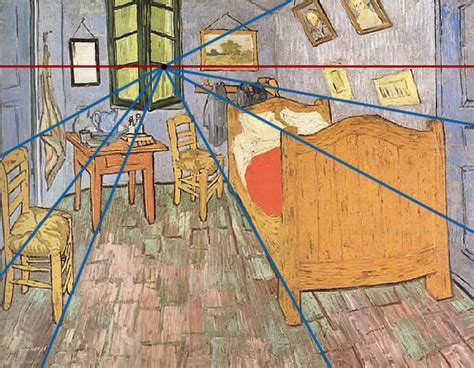 la chambre vincent gogh one point perspective drawing the guide