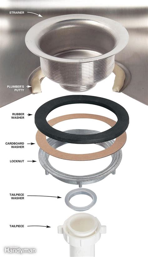 kitchen faucet repair kit how to replace a kitchen sink basket and metal trap