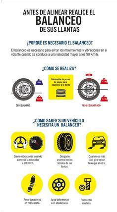resultado de imagen para como comprobar alternador coche electricidad automovil coches