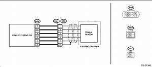 Subaru Crosstrek Service Manual - Dtc C2511 Torque Sensor Main
