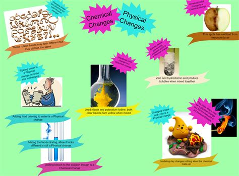 Physical And Chemical Change Clipart (67