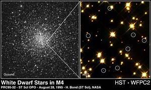 Stellar Evolution: White Dwarfs