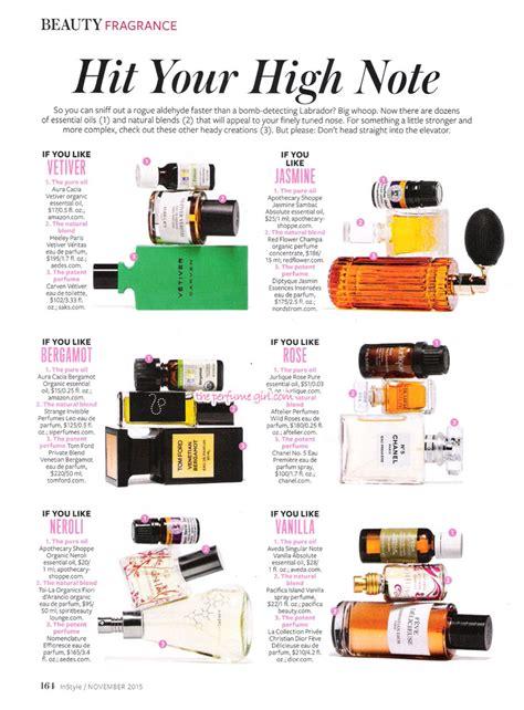 perfume high notes articles  editorials fashion