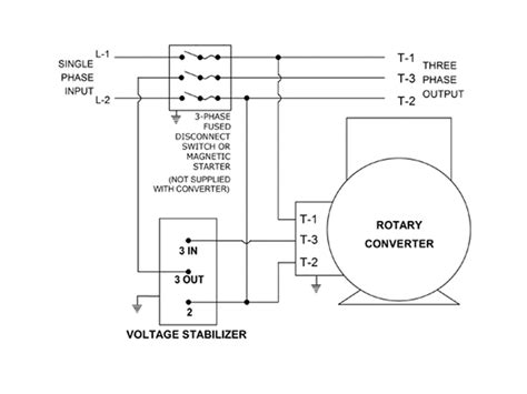 Cnc Plc Rotary Phase Converter Package