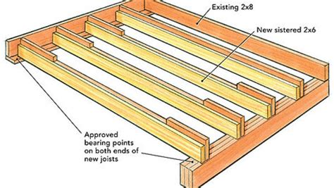 joists  trimmed  create  lowered floor fine