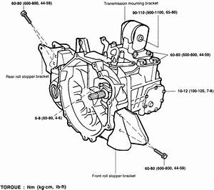 Kia Optima Transmission Problems