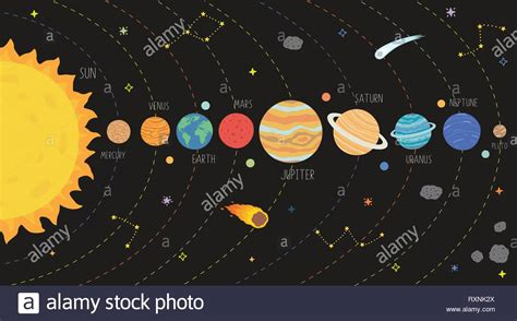 Solar System Diagram Without Pluto by Scheme Of Solar System Galaxy System Solar With Planets