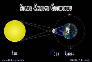 File:Eklipsi i plote lunar.JPG - Wikimedia Commons