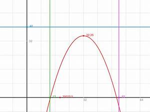 Wendestelle Berechnen : ordinate bestimmung von funktionstermen funktion 3 grades mit ordinate 6 wobei nullstelle ~ Themetempest.com Abrechnung