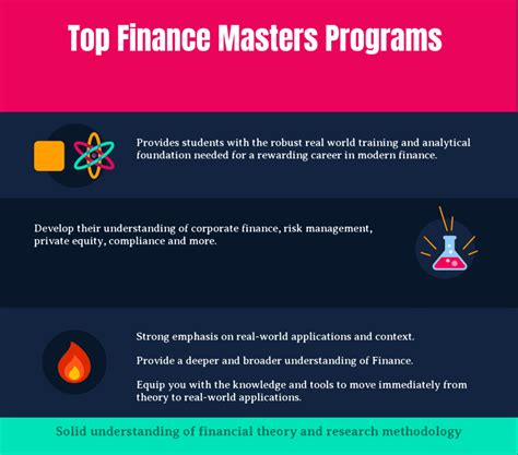 best in finance top 25 finance masters programs in 2019 compare reviews