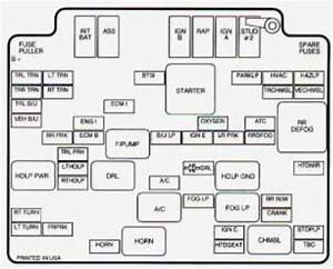 Chevrolet Blazer  1998   U2013 Fuse Box Diagram