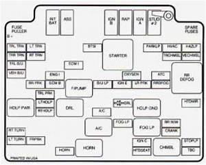 2000 Blazer Fuse Box Diagram 26677 Archivolepe Es