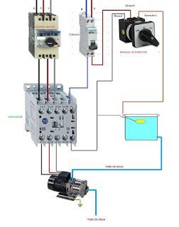 esquemas el 233 ctricos motor bomba manual automatico eletrical diagrama de circuito el 233 ctrico