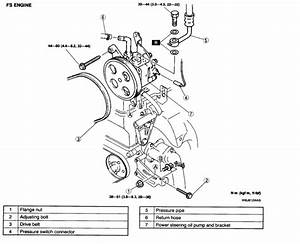Power Steering Pulley  Cannot Get Pulley Off Tension