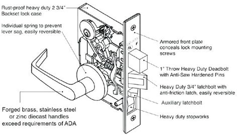 door knob latch assembly lovely home design