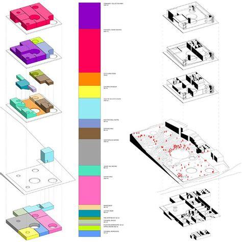 Program Diagrams Architecture  Google Search 分析