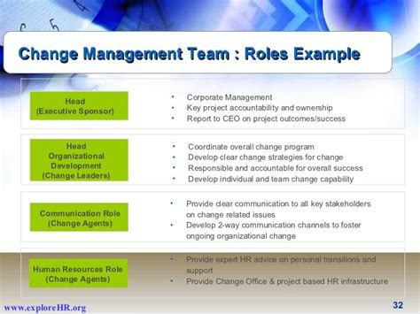 Change Management Report Template  28 Images  Monthly. Charity Return Address Labels. How Often To Change Oil No Med Life Insurance. Software For Membership Management. Support Cancer Research Oregon Business Forms. Basement Waterproofing Ri Diagnose Back Pain. Masters Degree Programs In Education. Drexel University Rn To Bsn 2010 Altima Mpg. Managed Services Chicago Layton School Of Art