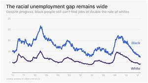 Black unemployment is at a record low, but there's more to ...