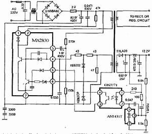 Machinery Control Systems