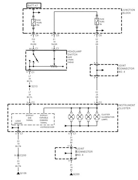 1997 Dodge Dakotum Wiring Diagram by What Fuses The Instrument Lights On A 1997 Dodge