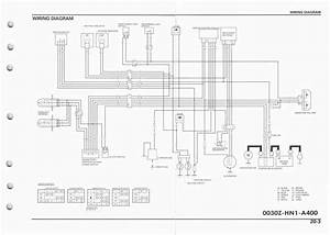 Bc29f Rzr 800 Fuse Box Diagram