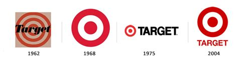 target evolution of logos