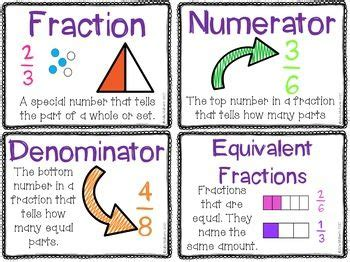 fractions vocabulary activities  vocabulary