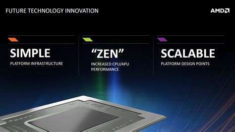 AMD Zen And K12 CPU Designs Completed, Coming In 2016 And ...