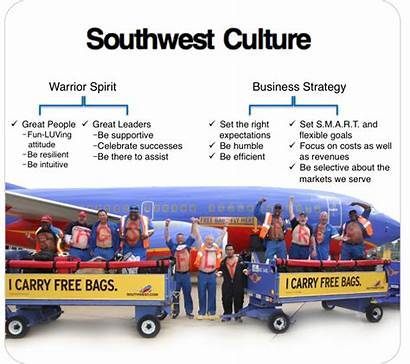Culture Customer Service Southwest Company Airlines Airline