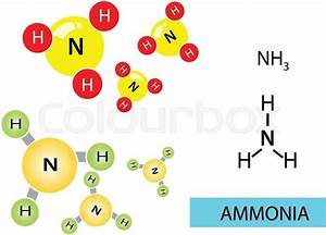 Ammonia Molecule And Structure