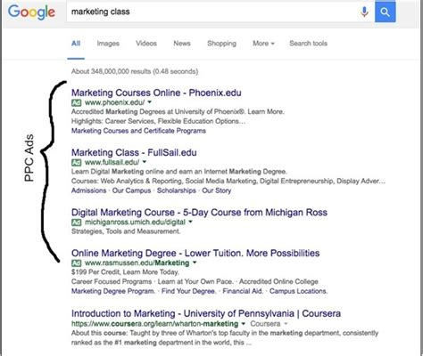 marketing tutorial digital marketing tutorial 10 easy steps to learn