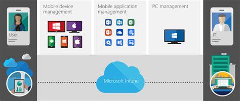 azure partner community device  application management