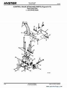 Hyster  B024  S135xl S155xl  S6 00xl S7 00xl  Pdf Manual
