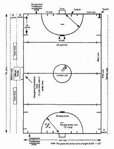 Downloadable Field Hockey Dimensions Diagram For Coaches