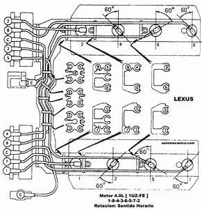 Mitsubishi Precis Engine Diagram Mercedes Diesel Engine Diagram Wiring Diagram