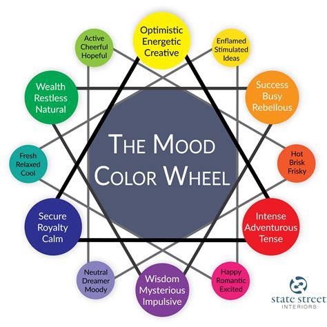 mood color wheel interior design   quad cities