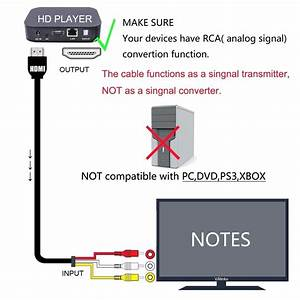 Micro Usb To Hdmi Cablle Wiring Diagram