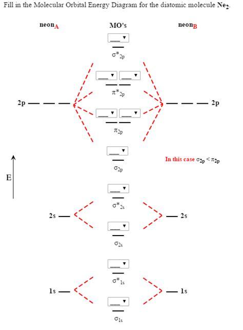 solved fill   molecular orbital energy diagram