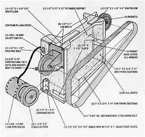 Build Our Tool Sharpener - Do It Yourself