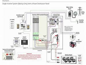 Xantrex Inverter Wiring Diagram