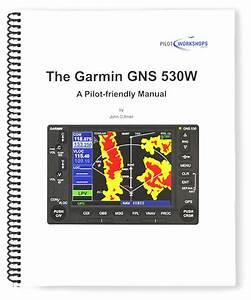 Gps Manuals Promo