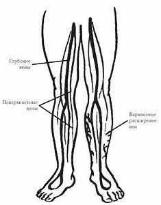 Средства применяемые при гипертонической болезни