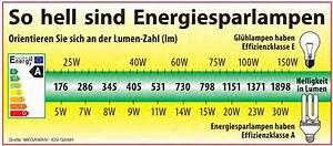 Lumen Watt Tabelle Led : lumen watt helligkeit und energieverbrauch ~ Eleganceandgraceweddings.com Haus und Dekorationen