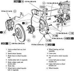 2008 dodge dakota specs 1995 chevrolet truck k1500 1 2 ton sub 4wd 5 7l tbi 8cyl