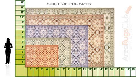 typical rug sizes the bold and the beautiful how to buy the right area rug