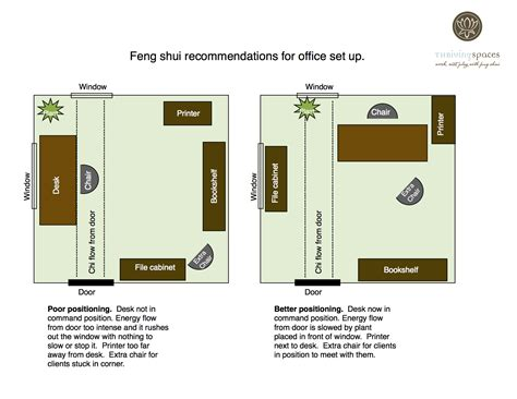 bureau feng shui use feng shui to set up a home office thriving spaces